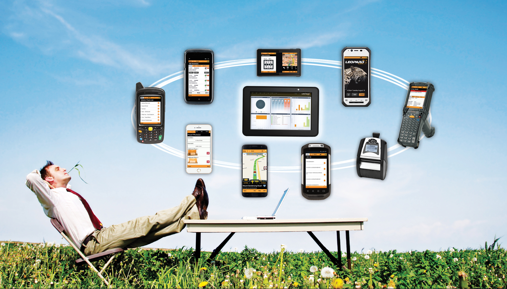 Mobile device management will monitor your mobility fleet 24/7